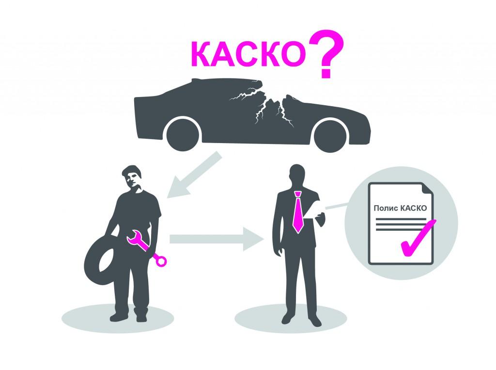 Можно ли застраховать по КАСКО автомобиль с повреждениями-01