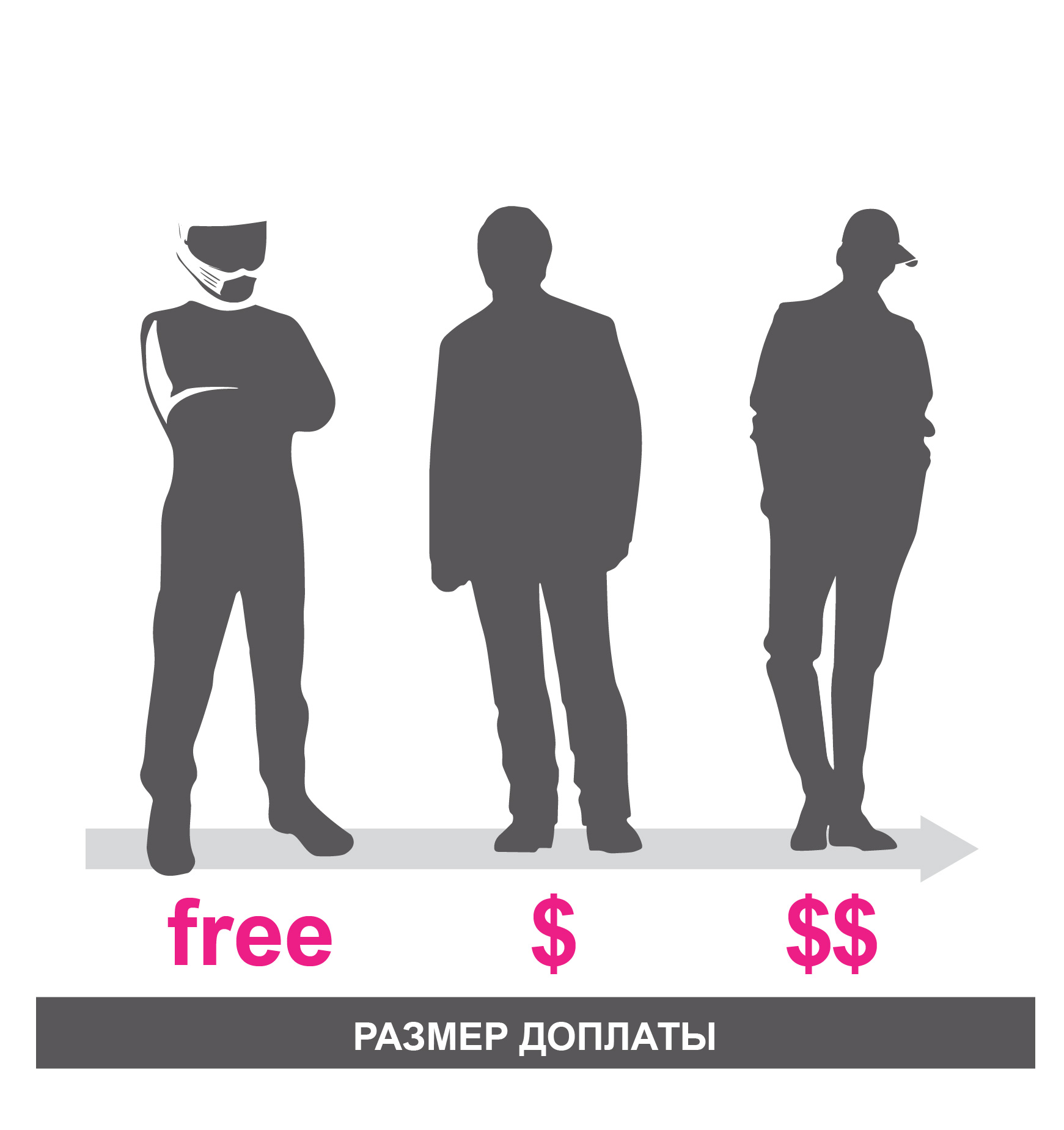 Материальная помощь: Бухгалтерский и налоговый учет